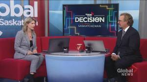 USask political scientist's post-election analysis (04:24)