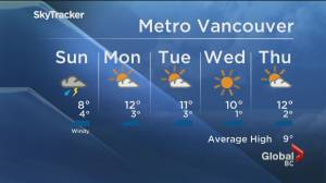B.C. evening weather forecast: March 6., 2021 (02:26)