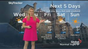 Global News Morning weather forecast: March 18, 2020