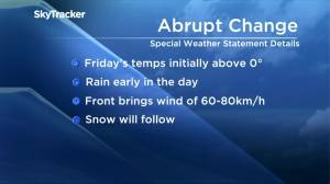 Special weather statement issued for much of Alberta (00:36)
