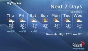 Edmonton Weather Forecast: August 5