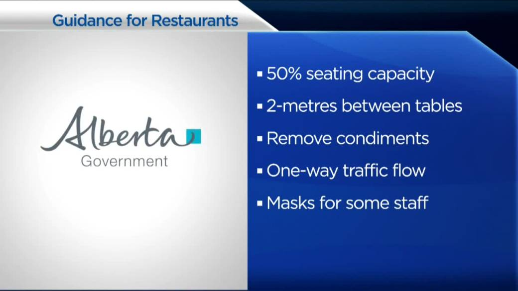 Coronavirus Alberta Restaurants Expect Staggered Start When Reopening Begins Globalnews Ca