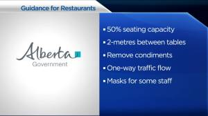 Alberta restaurants prepare for reopening after COVID-19 closures