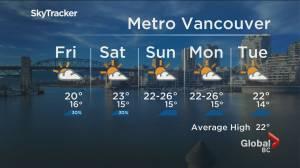 B.C. evening weather forecast: July 15 (01:58)