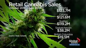 Alberta leads the way in legal pot sales: Statistics Canada