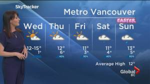 B.C. evening weather forecast: March 30 (01:25)