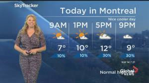 Global News Morning weather forecast: May 11, 2020