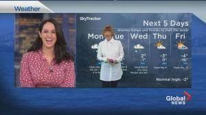 Global News Morning weather forecast: February 22, 2021 (01:26)
