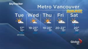 B.C. evening weather forecast: June 15.