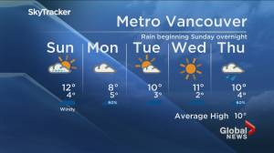 B.C. evening weather forecast: March 21