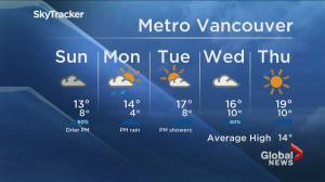 B.C. evening weather forecast: May 2