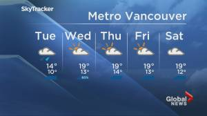 B.C. evening weather forecast: June 8