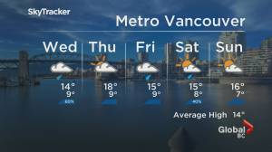 B.C. evening weather forecast: April 27 (02:00)