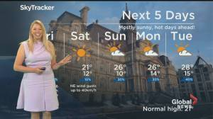Global News Morning weather forecast: May 22, 2020