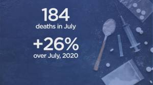 July was 2nd worst month on record for deadly drug overdoses (00:59)