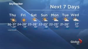 B.C. evening weather forecast: Sept. 9