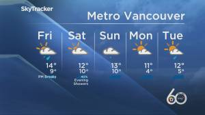 B.C. evening weather forecast: Oct.15