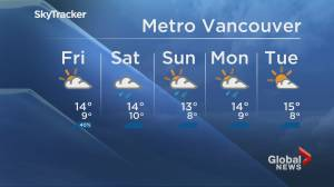 B.C. evening weather forecast: April 23