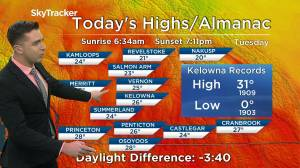 Kelowna Weather Forecast: September 15 (03:31)