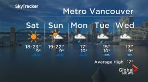 B.C. evening weather forecast: May 14 (01:23)