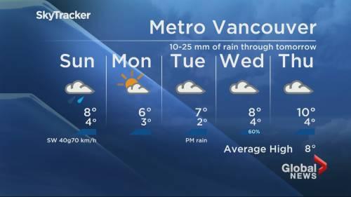 Global BC Evening Weather | Watch News Videos Online