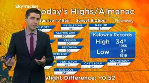 Kelowna Weather Forecast: June 11