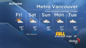 B.C. evening weather forecast: Sept 19