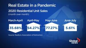 Summer real estate booming in Edmonton after slow spring due to COVID-19