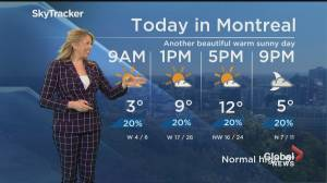 Global News Morning weather forecast: April 7, 2020