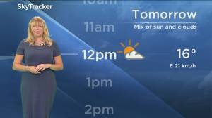 Global News Morning weather forecast: Tuesday October 8, 2019