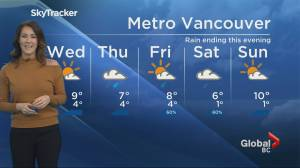 B.C. evening weather forecast: March 2