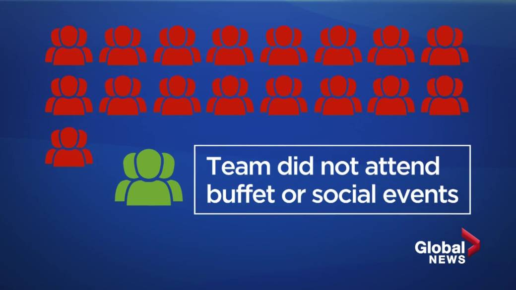 Click to play video 'New study links buffets and socializing to COVID-19 spread at Edmonton bonspiel'