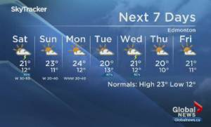 Edmonton weather forecast: Friday, Aug. 7, 2020
