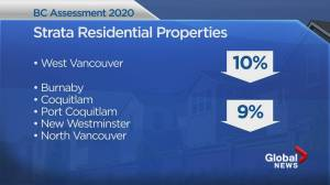 Property values down across Metro Vancouver in 2020 assessment