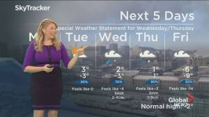 Global News Morning weather forecast: February 24, 2020
