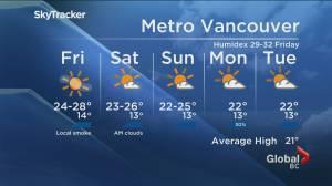 B.C. evening weather forecast: Sept. 10