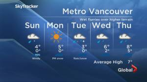B.C. evening weather forecast: Feb 1