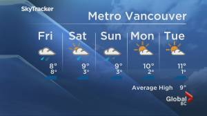 B.C. evening weather forecast: March 4 (01:37)