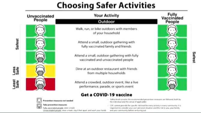Click to play video: COVID-19: U.S. CDC unveils new mask guidance for fully vaccinated Americans