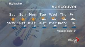 B.C. evening weather forecast: April 16 (01:55)