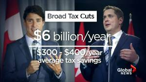 Money123: What are the federal parties' tax pledges?
