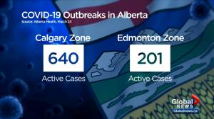COVID-19 cases spike in the Calgary zone (02:21)