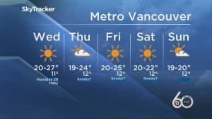 B.C. evening weather forecast: Sept. 29