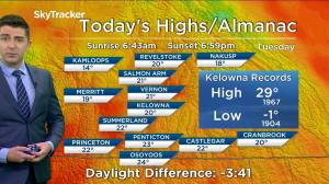 Kelowna Weather Forecast: September 21 (03:23)