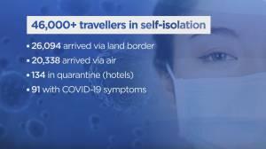 Impact of self-quarantine orders in B.C.