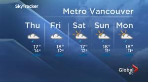 B.C. evening weather forecast: June 10