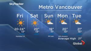 B.C. evening weather forecast: August 27