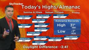 Kelowna Weather Forecast: September 18