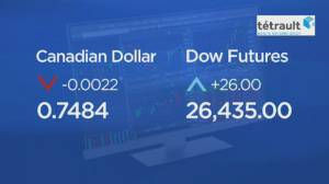 Market and Business Report Oct 29. 2020 (02:37)