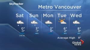 B.C. evening weather forecast: Feb. 12 (01:58)